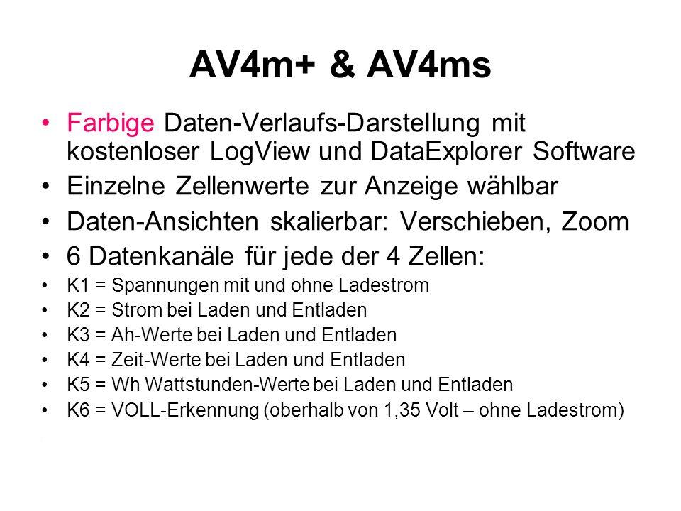 AV4m+ & AV4ms Farbige Daten-Verlaufs-Darstellung mit kostenloser LogView und DataExplorer Software Einzelne Zellenwerte zur Anzeige wählbar Daten-Ansi