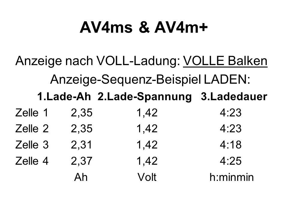 AV4ms & AV4m+ Anzeige nach VOLL-Ladung: VOLLE Balken Anzeige-Sequenz-Beispiel LADEN: 1.Lade-Ah 2.Lade-Spannung 3.Ladedauer Zelle 1 2,35 1,42 4:23 Zell