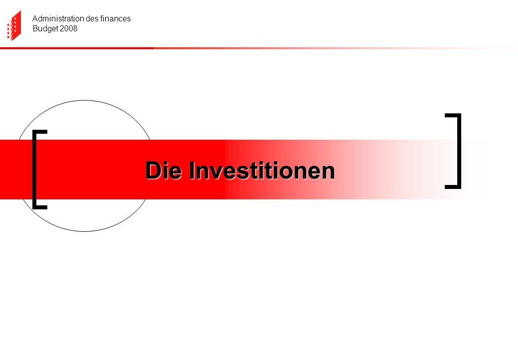 Administration des finances Budget 2008 Die Investitionen