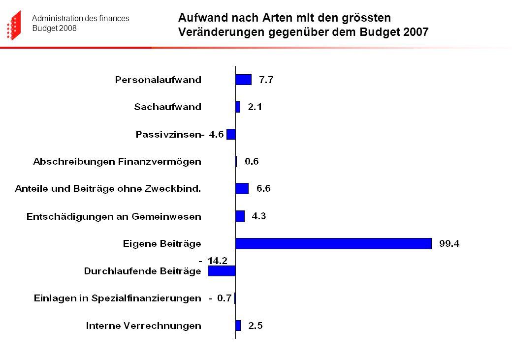 Administration des finances Budget 2008 Aufwand nach Arten mit den grössten Veränderungen gegenüber dem Budget 2007