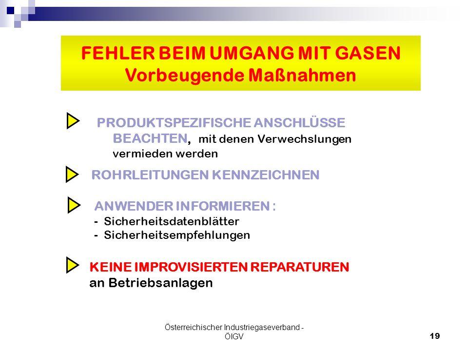 Österreichischer Industriegaseverband - ÖIGV19 PRODUKTSPEZIFISCHE ANSCHLÜSSE BEACHTEN, mit denen Verwechslungen vermieden werden ANWENDER INFORMIEREN