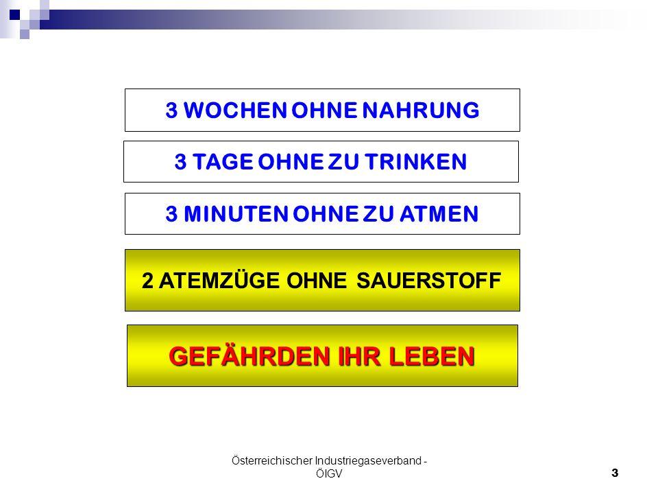 Österreichischer Industriegaseverband - ÖIGV3 3 WOCHEN OHNE NAHRUNG 3 TAGE OHNE ZU TRINKEN GEFÄHRDEN IHR LEBEN 3 MINUTEN OHNE ZU ATMEN 2 ATEMZÜGE OHNE