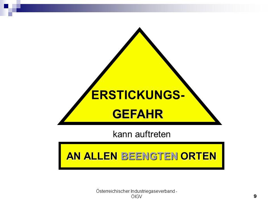 Österreichischer Industriegaseverband - ÖIGV9 AN ALLEN BEENGTEN ORTEN ERSTICKUNGS-GEFAHR kann auftreten