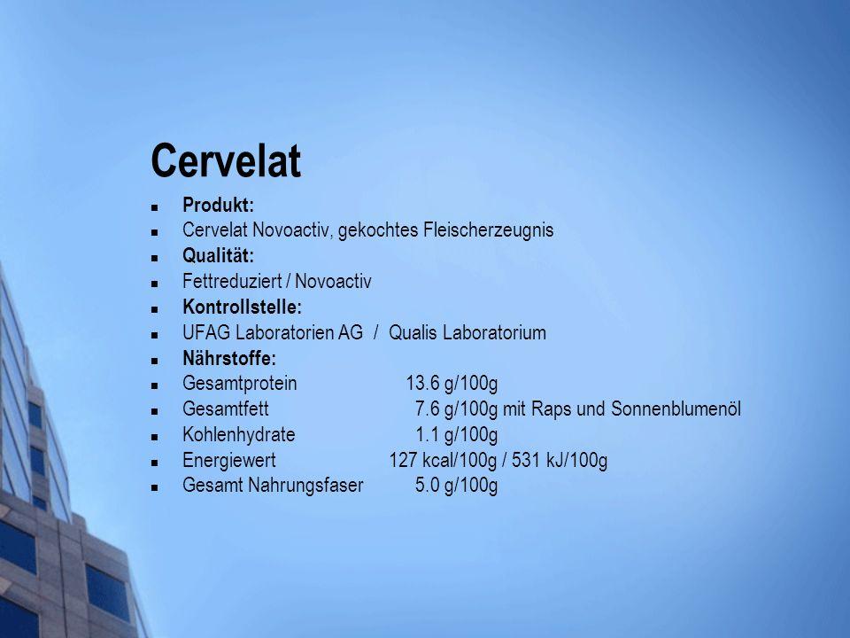 Cervelat Produkt: Cervelat Novoactiv, gekochtes Fleischerzeugnis Qualität: Fettreduziert / Novoactiv Kontrollstelle: UFAG Laboratorien AG / Qualis Lab
