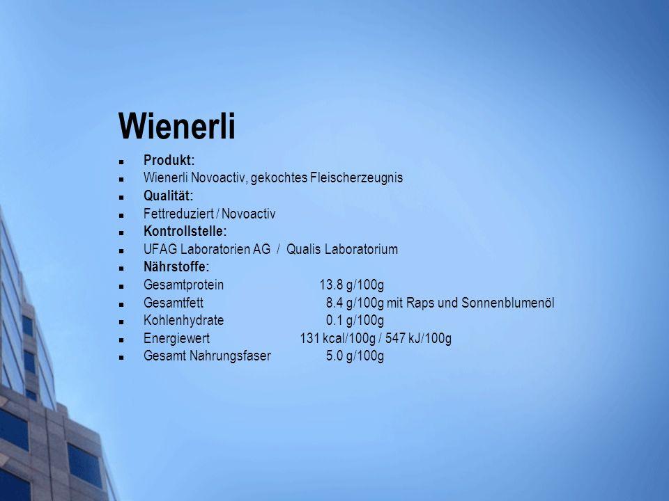 Wienerli Produkt: Wienerli Novoactiv, gekochtes Fleischerzeugnis Qualität: Fettreduziert / Novoactiv Kontrollstelle: UFAG Laboratorien AG / Qualis Lab