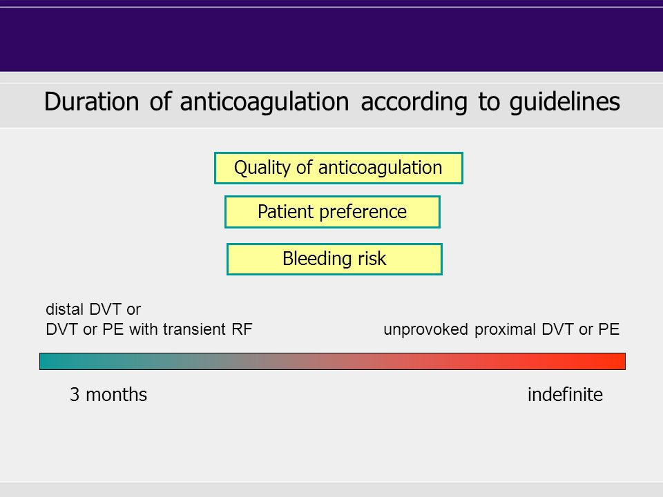 Duration of anticoagulation according to guidelines 3 months indefinite unprovoked proximal DVT or PE distal DVT or DVT or PE with transient RF Patient preference Bleeding risk Quality of anticoagulation