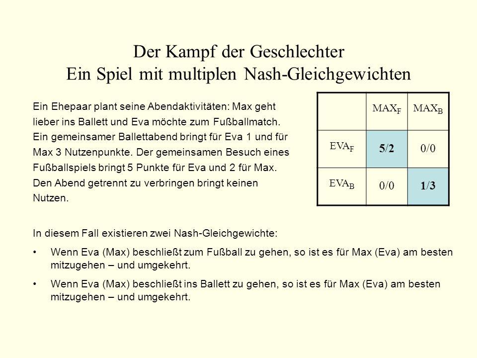 Der Kampf der Geschlechter Ein Spiel mit multiplen Nash-Gleichgewichten MAX F MAX B EVA F 5/25/20/0 EVA B 0/01/31/3 Ein Ehepaar plant seine Abendaktiv