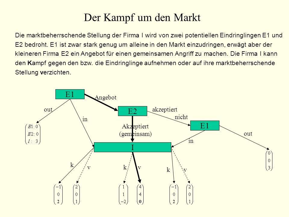 Der Kampf um den Markt Die marktbeherrschende Stellung der Firma I wird von zwei potentiellen Eindringlingen E1 und E2 bedroht. E1 ist zwar stark genu