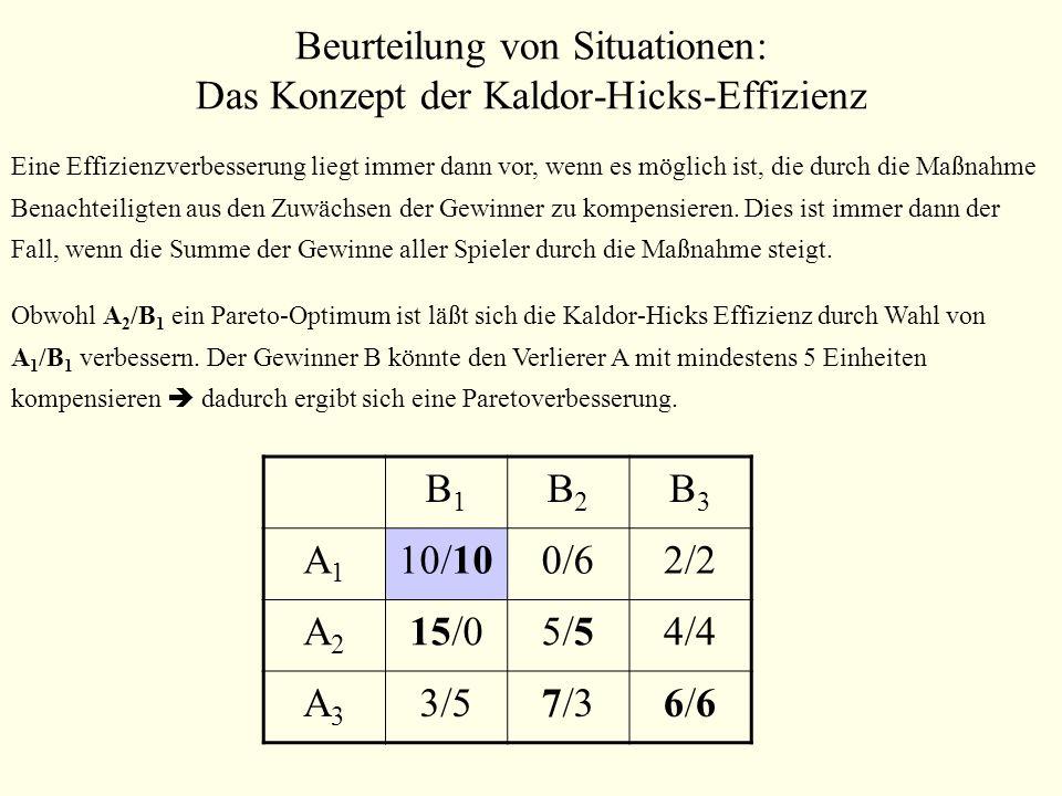 Beurteilung von Situationen: Das Konzept der Kaldor-Hicks-Effizienz B1B1 B2B2 B3B3 A1A1 10/100/62/2 A2A2 15/05/54/4 A3A3 3/57/36/66/6 Eine Effizienzve