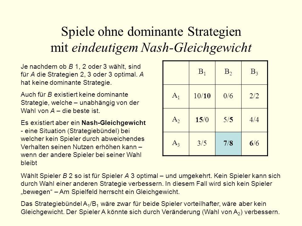Spiele ohne dominante Strategien mit eindeutigem Nash-Gleichgewicht B1B1 B2B2 B3B3 A1A1 10/100/62/2 A2A2 15/05/54/4 A3A3 3/57/87/86/6 Je nachdem ob B
