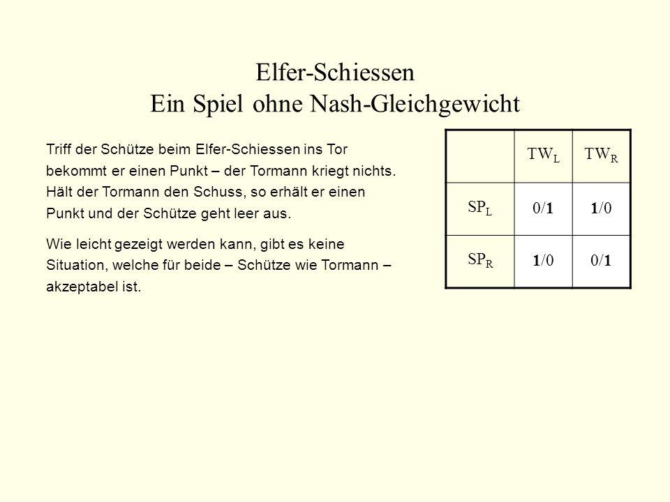 Elfer-Schiessen Ein Spiel ohne Nash-Gleichgewicht TW L TW R SP L 0/11/0 SP R 1/00/1 Triff der Schütze beim Elfer-Schiessen ins Tor bekommt er einen Pu