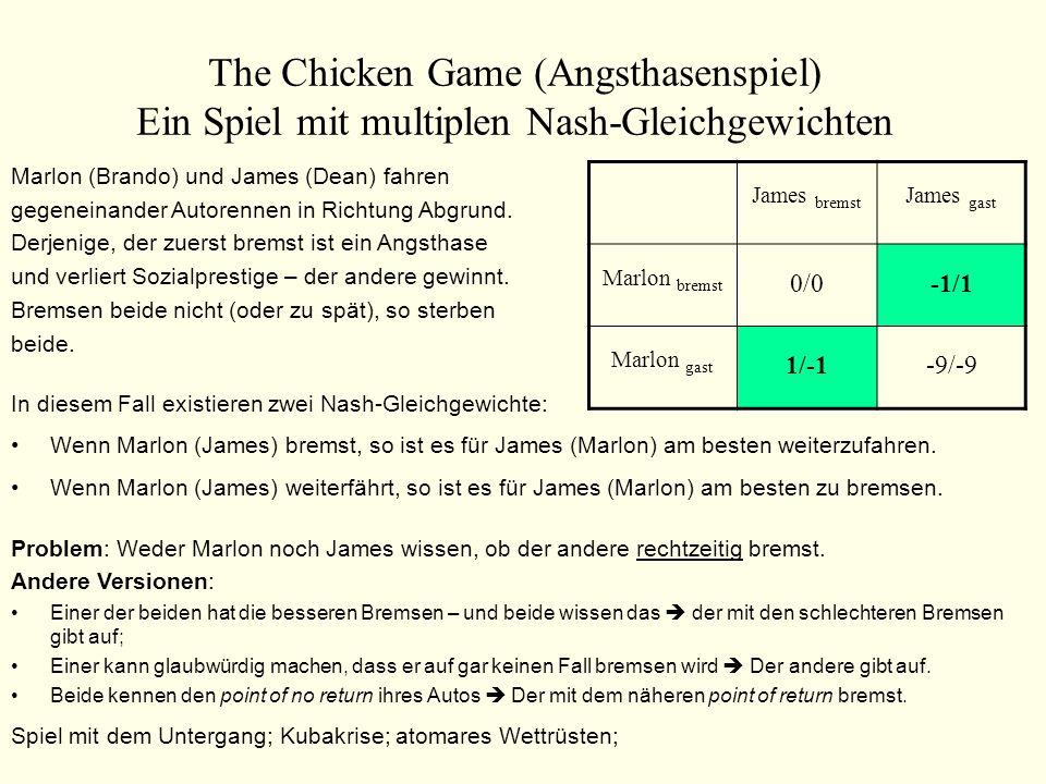 The Chicken Game (Angsthasenspiel) Ein Spiel mit multiplen Nash-Gleichgewichten James bremst James gast Marlon bremst 0/0-1/1 Marlon gast 1/-1-9/-9 Ma