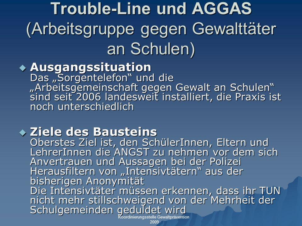 Trouble-Line und AGGAS (Arbeitsgruppe gegen Gewalttäter an Schulen) Ausgangssituation Das Sorgentelefon und die Arbeitsgemeinschaft gegen Gewalt an Sc
