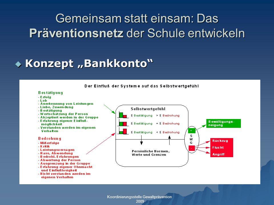Gemeinsam statt einsam: Das Präventionsnetz der Schule entwickeln Konzept Bankkonto Konzept Bankkonto Koordinierungsstelle Gewaltprävention 2009