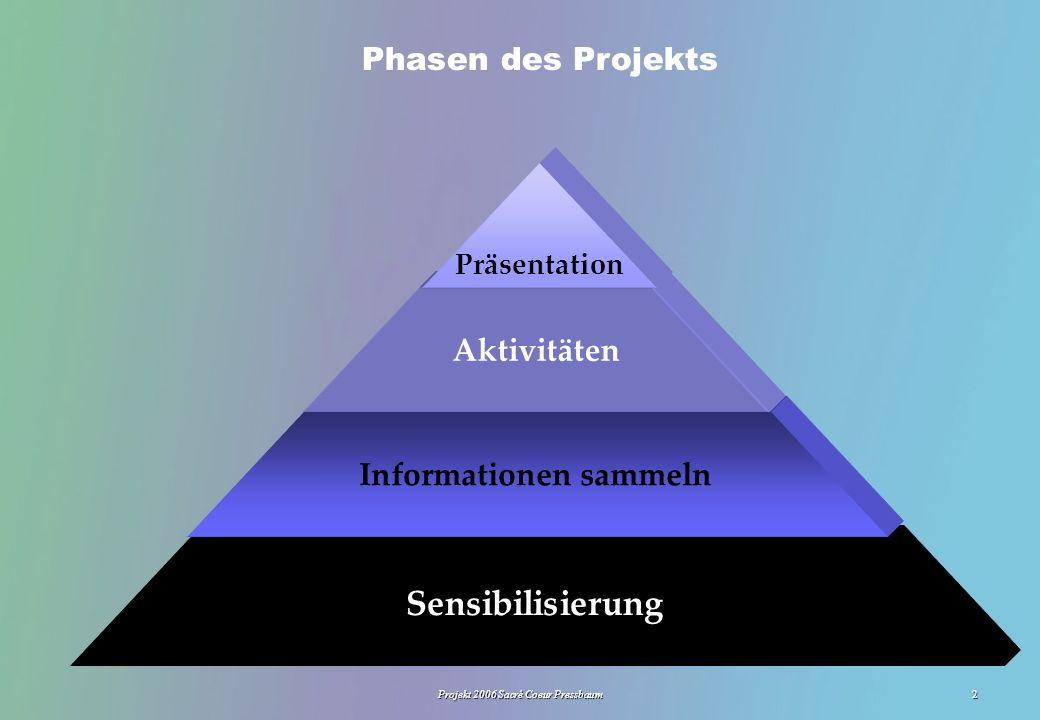 Projekt 2006 Sacré Coeur Pressbaum2 Sensibilisierung Informationen sammeln Aktivitäten Präsentation Phasen des Projekts