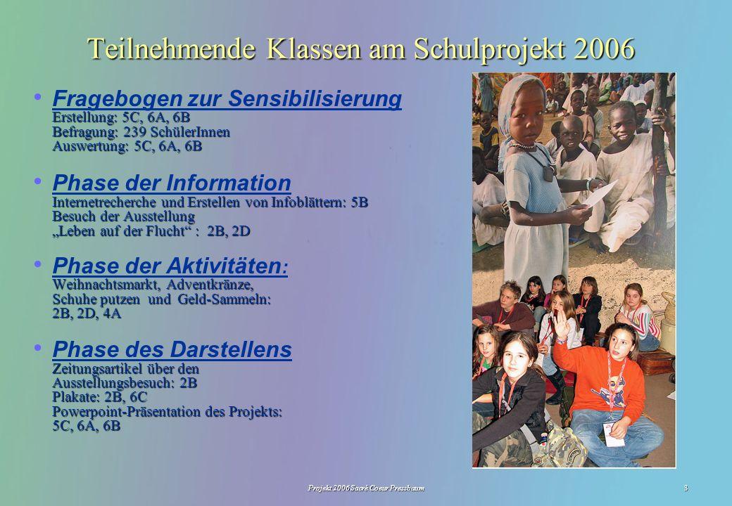 Projekt 2006 Sacré Coeur Pressbaum3 Teilnehmende Klassen am Schulprojekt 2006 Erstellung: 5C, 6A, 6B Befragung: 239 SchülerInnen Auswertung: 5C, 6A, 6