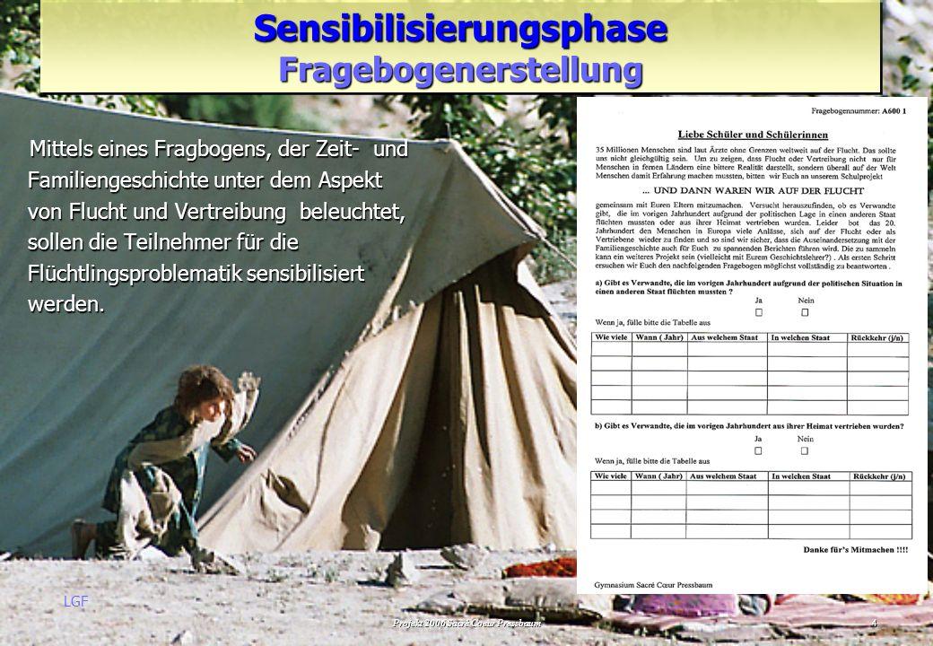 Projekt 2006 Sacré Coeur Pressbaum4 Sensibilisierungsphase Fragebogenerstellung Mittels eines Fragbogens, der Zeit- und Familiengeschichte unter dem Aspekt von Flucht und Vertreibung beleuchtet, sollen die Teilnehmer für die Flüchtlingsproblematik sensibilisiert werden.
