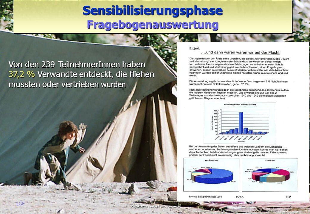 Projekt 2006 Sacré Coeur Pressbaum5 Sensibilisierungsphase Fragebogenauswertung LGF Von den 239 TeilnehmerInnen haben 37,2 % Verwandte entdeckt, die fliehen mussten oder vertrieben wurden