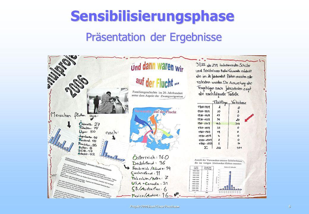 Projekt 2006 Sacré Coeur Pressbaum6Sensibilisierungsphase Präsentation der Ergebnisse