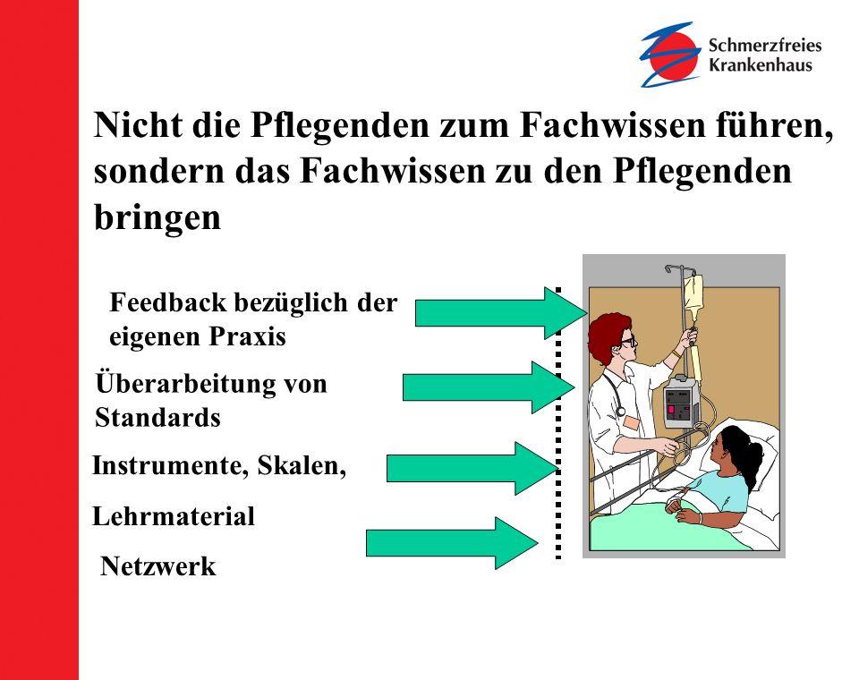 Nicht die Pflegenden zum Fachwissen führen, sondern das Fachwissen zu den Pflegenden bringen Text mit Bild rechts Feedback bezüglich der eigenen Praxi
