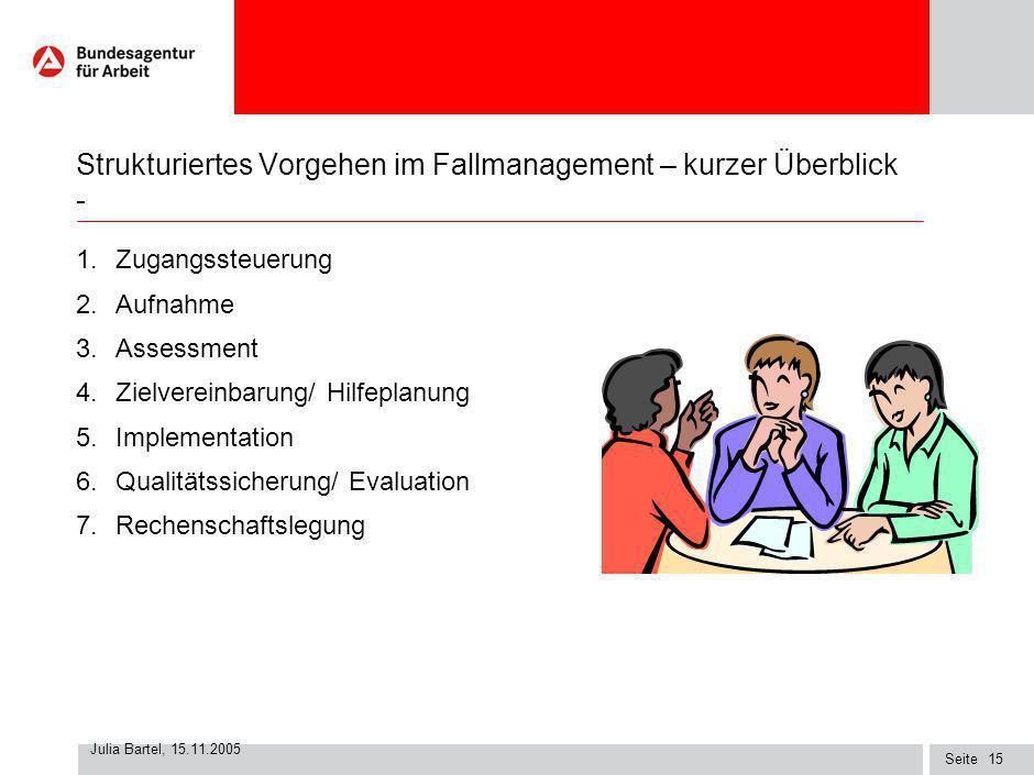 Seite Julia Bartel, 15.11.2005 14 Definition beschäftigungsorientiertes Fallmanagement (bFM) Fallmanagement in der Beschäftigungsförderung ist ein auf