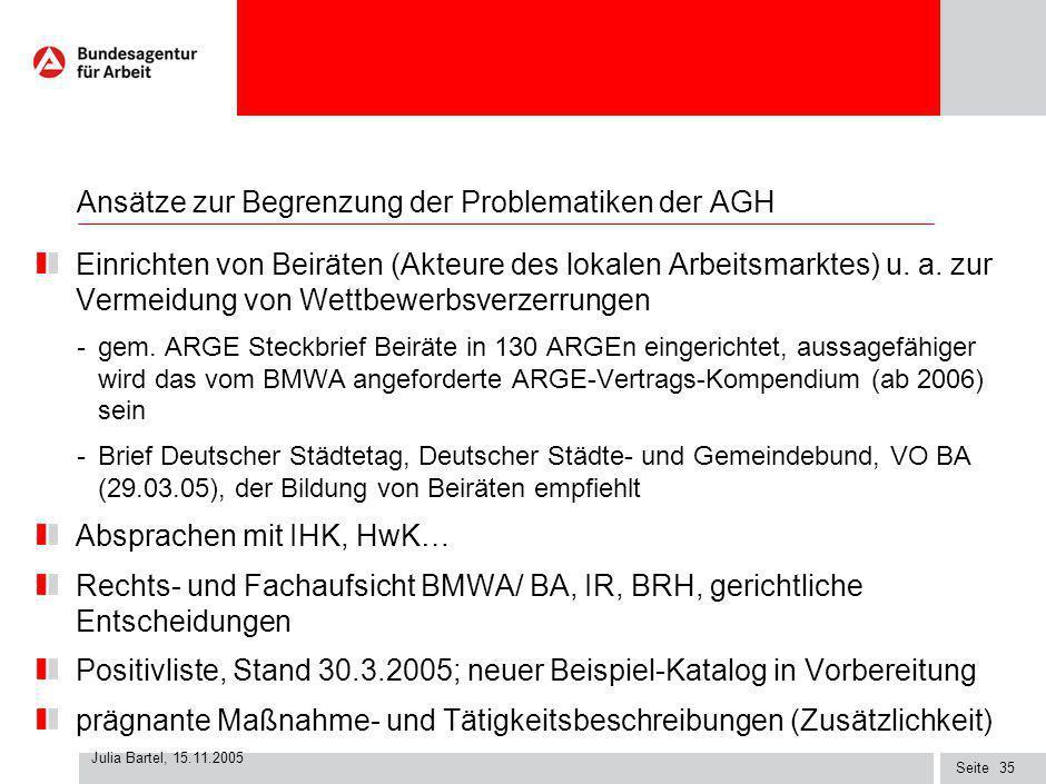 Seite Julia Bartel, 15.11.2005 34 Probleme der Arbeitsgelegenheiten Nicht intendierte Effekte der Einrichtung von AGH auf die betriebliche Arbeitsnach