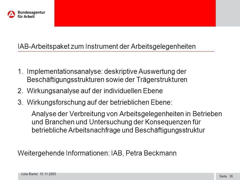 Seite Julia Bartel, 15.11.2005 35 Ansätze zur Begrenzung der Problematiken der AGH Einrichten von Beiräten (Akteure des lokalen Arbeitsmarktes) u. a.