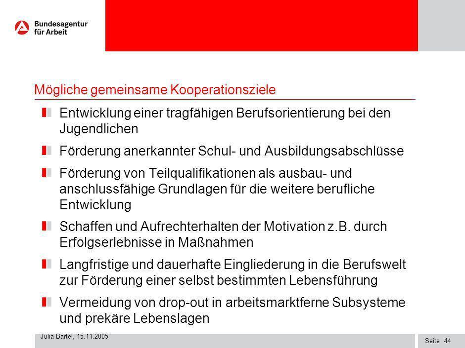 Seite Julia Bartel, 15.11.2005 43 Kooperationsmöglichkeiten – Kooperation der Träger Vermeidung doppelter und vor allem gegenläufiger Planung und Leis