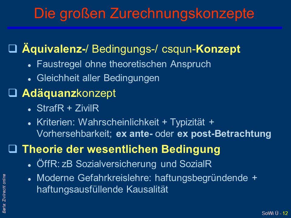 SoWi Ü - 12 Barta: Zivilrecht online Die großen Zurechnungskonzepte qÄquivalenz-/ Bedingungs-/ csqun-Konzept l Faustregel ohne theoretischen Anspruch