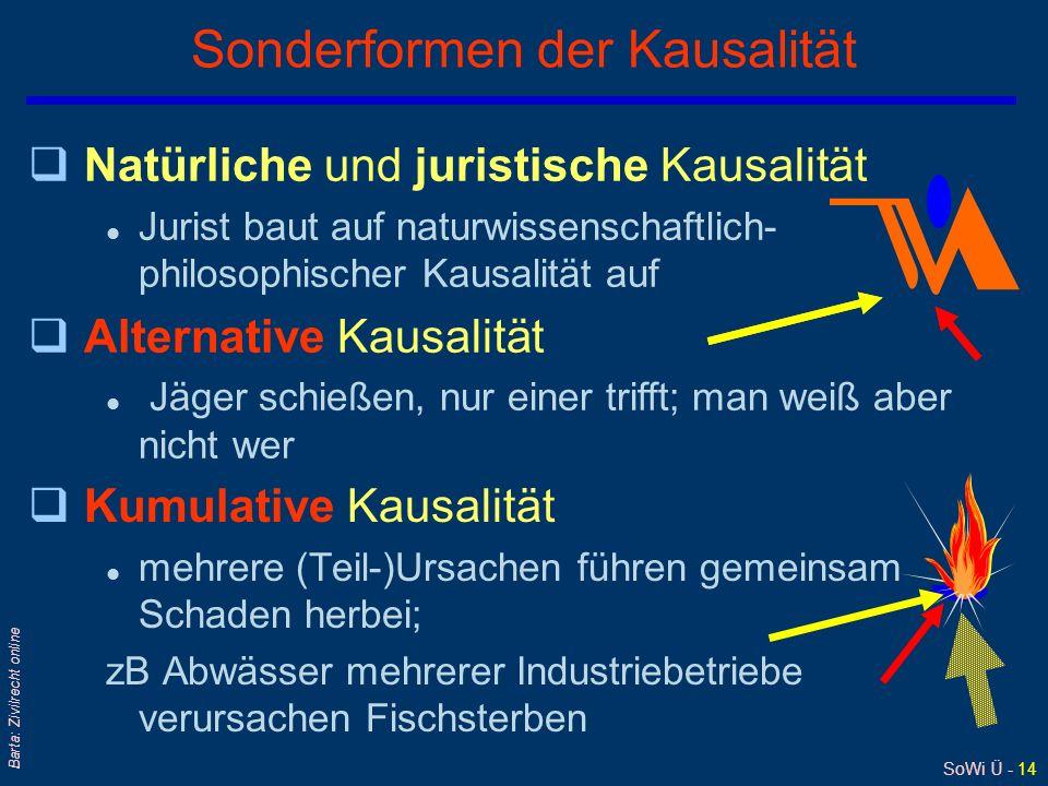SoWi Ü - 14 Barta: Zivilrecht online Sonderformen der Kausalität qKumulative Kausalität l mehrere (Teil-)Ursachen führen gemeinsam Schaden herbei; zB