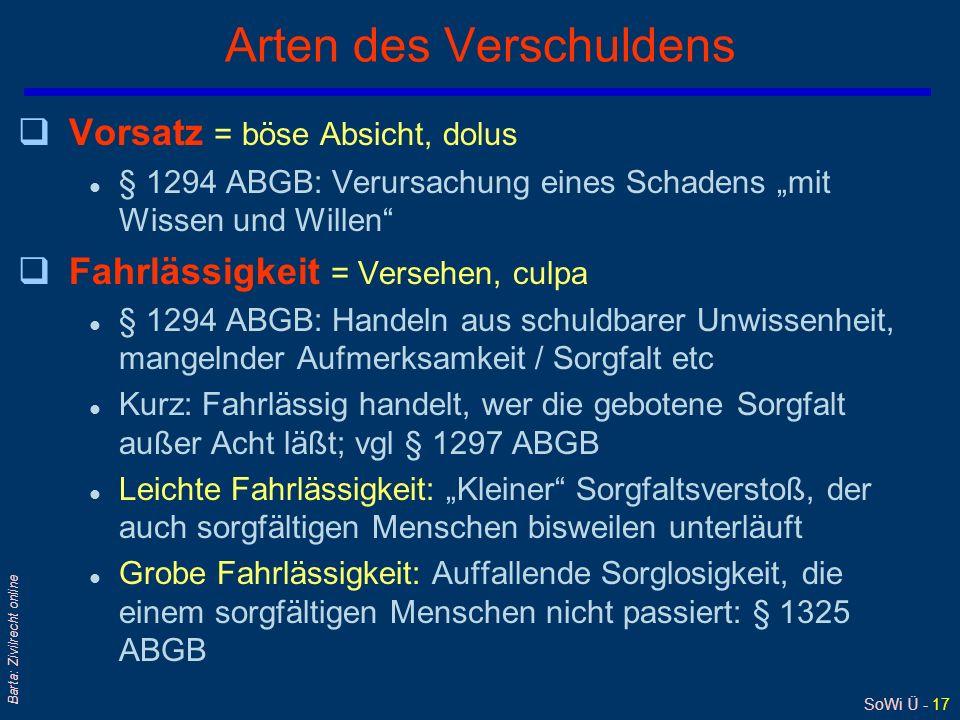 SoWi Ü - 17 Barta: Zivilrecht online Arten des Verschuldens qVorsatz = böse Absicht, dolus l § 1294 ABGB: Verursachung eines Schadens mit Wissen und W