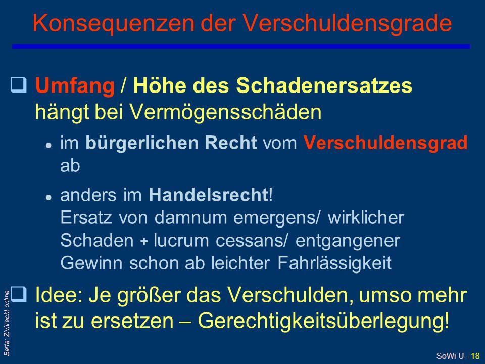 SoWi Ü - 18 Barta: Zivilrecht online Konsequenzen der Verschuldensgrade qUmfang / Höhe des Schadenersatzes hängt bei Vermögensschäden l im bürgerliche