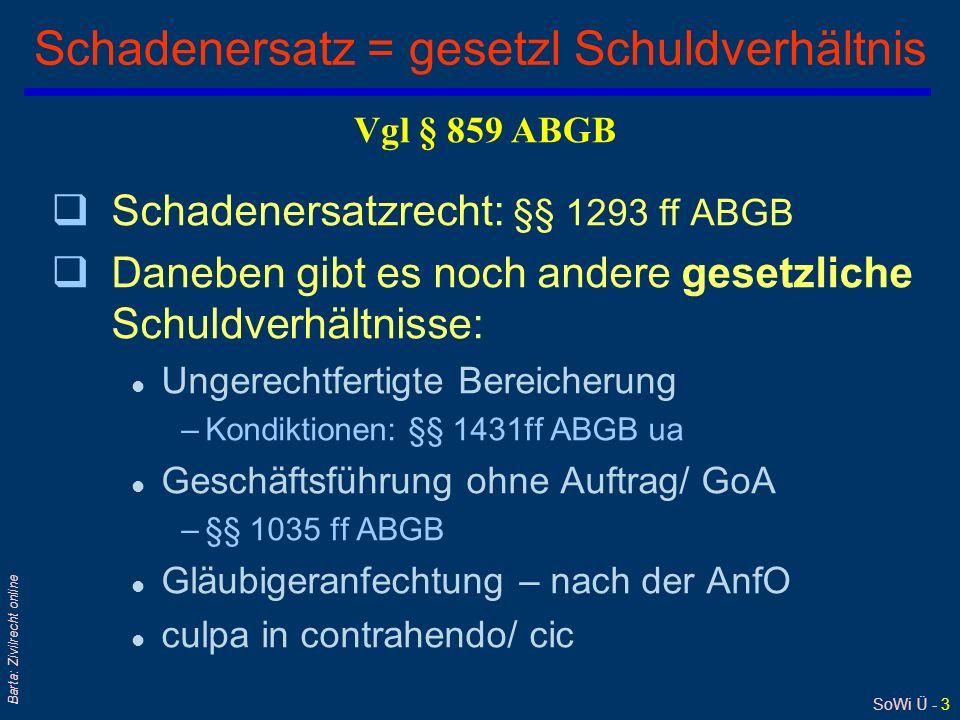 SoWi Ü - 3 Barta: Zivilrecht online Schadenersatz = gesetzl Schuldverhältnis qSchadenersatzrecht: §§ 1293 ff ABGB qDaneben gibt es noch andere gesetzl