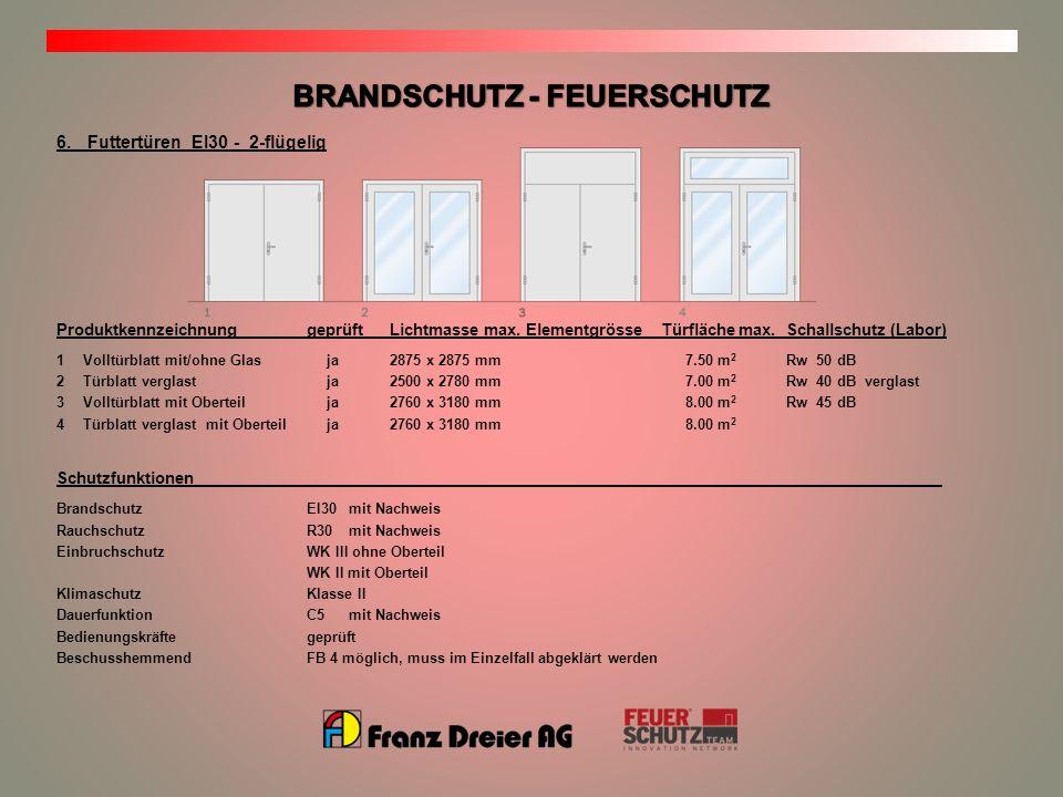6.Futtertüren EI30 - 2-flügelig ProduktkennzeichnunggeprüftLichtmasse max.ElementgrösseTürfläche max. Schallschutz (Labor) 1Volltürblatt mit/ohne Glas