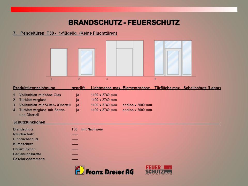 7.Pendeltüren T30 - 1-flügelig (Keine Fluchttüren) ProduktkennzeichnunggeprüftLichtmasse max.ElementgrösseTürfläche max. Schallschutz (Labor) 1Volltür