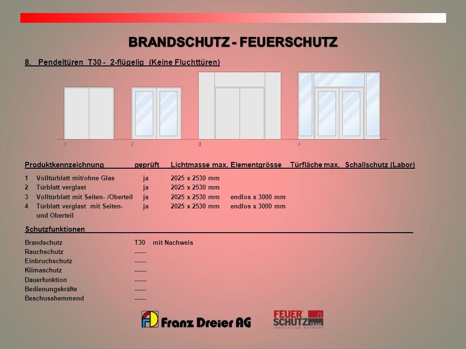 8.Pendeltüren T30 - 2-flügelig (Keine Fluchttüren) ProduktkennzeichnunggeprüftLichtmasse max.ElementgrösseTürfläche max. Schallschutz (Labor) 1Volltür