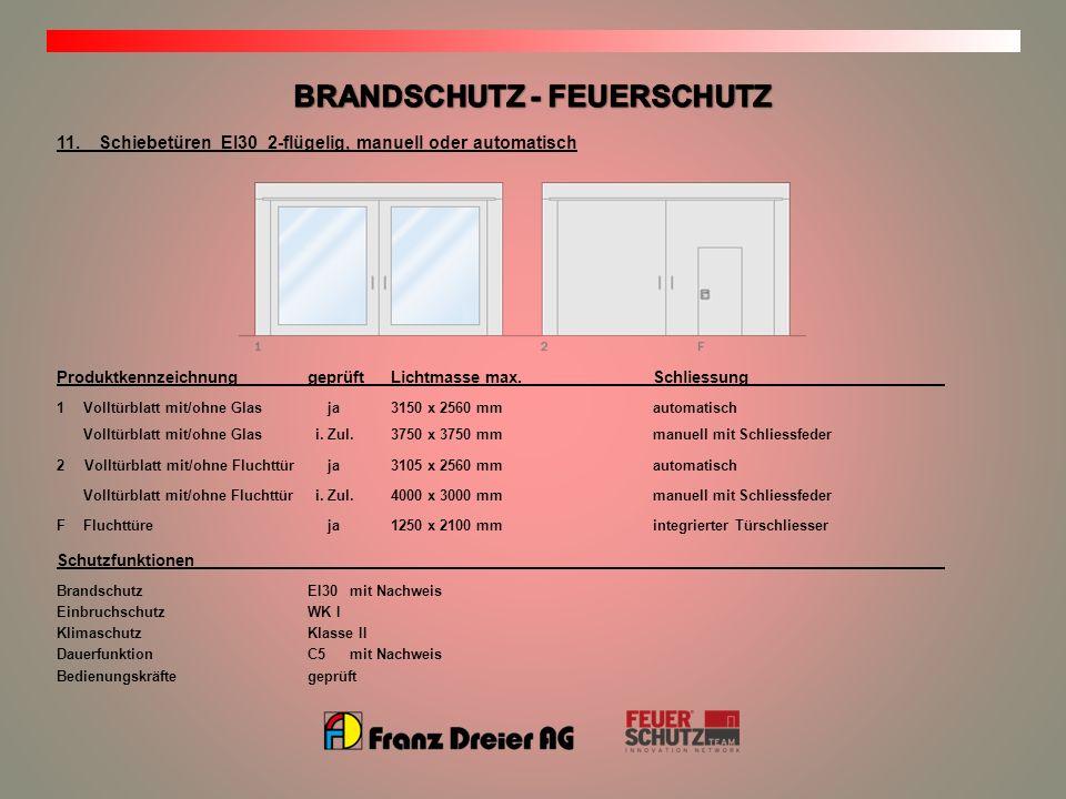 11.Schiebetüren EI30 2-flügelig, manuell oder automatisch ProduktkennzeichnunggeprüftLichtmasse max.Schliessung 1Volltürblatt mit/ohne Glas ja3150 x 2