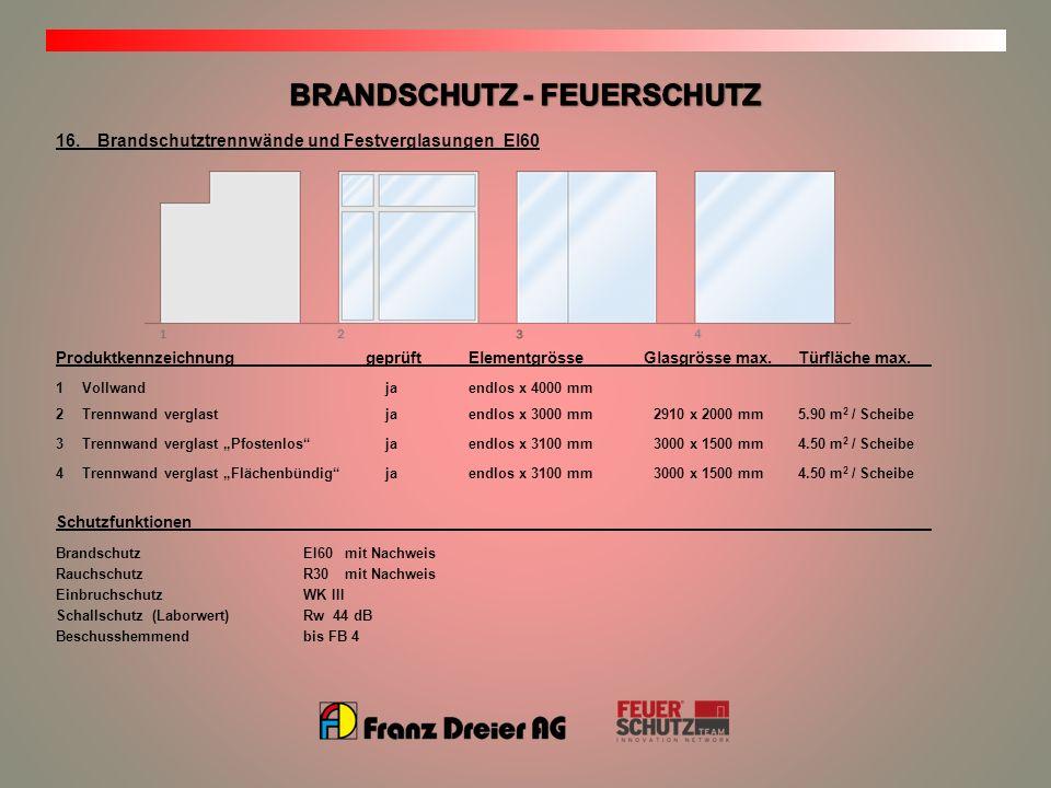 16.Brandschutztrennwände und Festverglasungen EI60 ProduktkennzeichnunggeprüftElementgrösseGlasgrösse max.Türfläche max. 1Vollwand jaendlos x 4000 mm