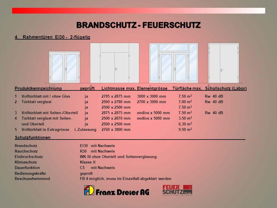 4. Rahmentüren EI30 - 2-flügelig ProduktkennzeichnunggeprüftLichtmasse max.ElementgrösseTürfläche max. Schallschutz (Labor) 1Volltürblatt mit / ohne G