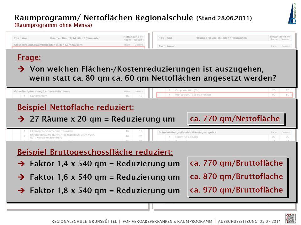 REGIONALSCHULE BRUNSBÜTTEL | VOF-VERGABEVERFAHREN & RAUMPROGRAMM | AUSSCHUSSSITZUNG 05.07.2011 Frage: Von welchen Flächen-/Kostenreduzierungen ist aus