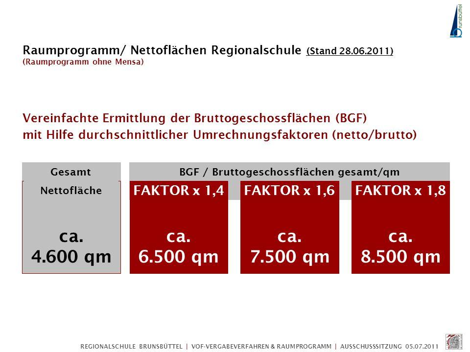 REGIONALSCHULE BRUNSBÜTTEL | VOF-VERGABEVERFAHREN & RAUMPROGRAMM | AUSSCHUSSSITZUNG 05.07.2011 Vereinfachte Ermittlung der Bruttogeschossflächen (BGF)