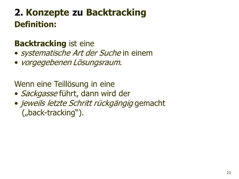 10 2. Konzepte zu Backtracking Definition: Backtracking ist eine systematische Art der Suche in einem vorgegebenen Lösungsraum. Wenn eine Teillösung i