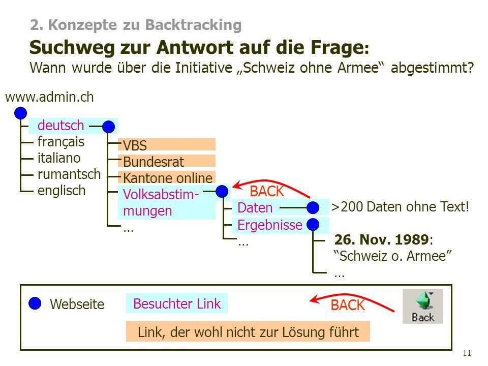 11 BACK Besuchter Link Webseite BACK Suchweg zur Antwort auf die Frage : Wann wurde über die Initiative Schweiz ohne Armee abgestimmt? Link, der wohl
