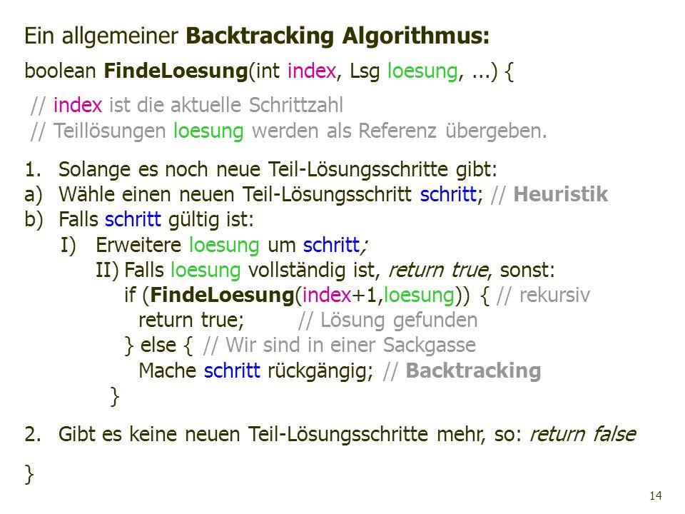 14 Ein allgemeiner Backtracking Algorithmus: boolean FindeLoesung(int index, Lsg loesung,...) { // index ist die aktuelle Schrittzahl // Teillösungen