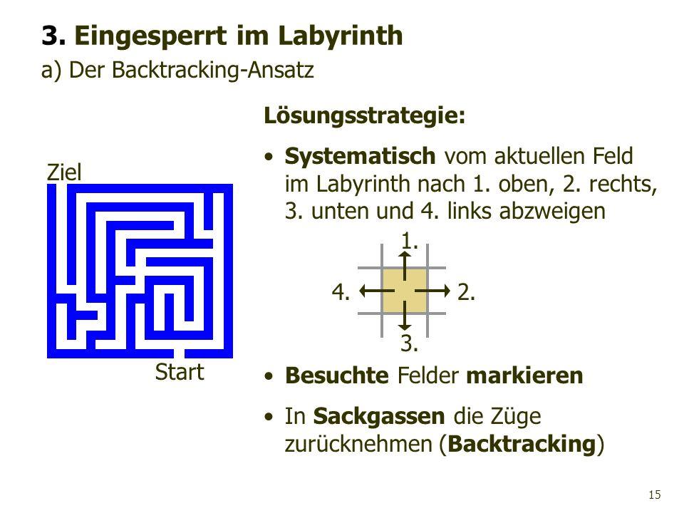 15 3. Eingesperrt im Labyrinth a) Der Backtracking-Ansatz Lösungsstrategie: Systematisch vom aktuellen Feld im Labyrinth nach 1. oben, 2. rechts, 3. u