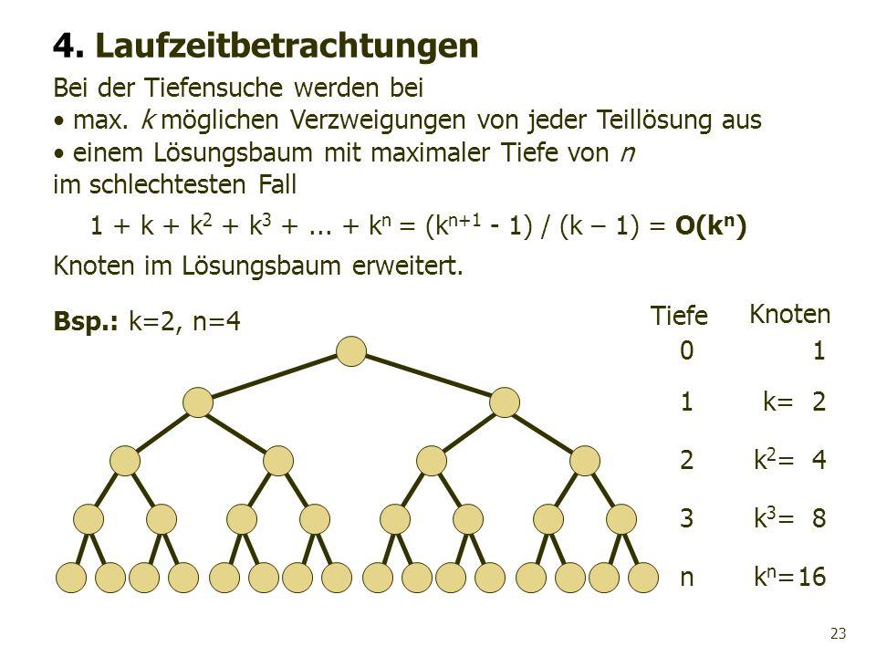 23 4. Laufzeitbetrachtungen Bei der Tiefensuche werden bei max. k möglichen Verzweigungen von jeder Teillösung aus einem Lösungsbaum mit maximaler Tie