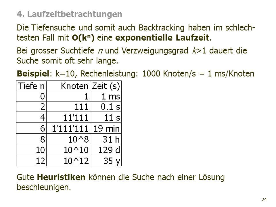 24 4. Laufzeitbetrachtungen Die Tiefensuche und somit auch Backtracking haben im schlech- testen Fall mit O(k n ) eine exponentielle Laufzeit. Bei gro