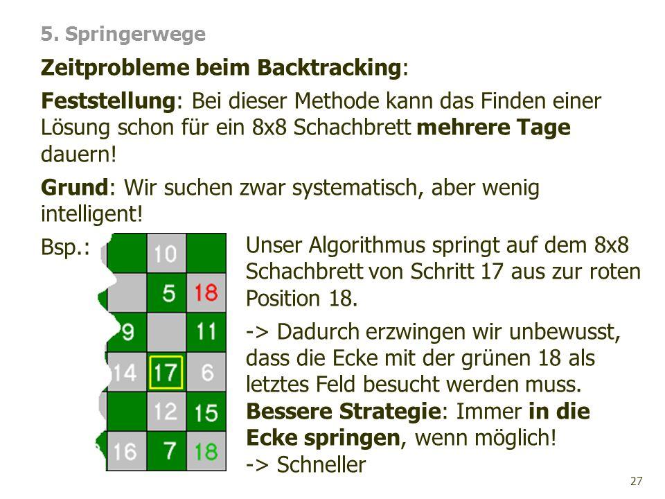 27 Zeitprobleme beim Backtracking: 5. Springerwege Unser Algorithmus springt auf dem 8x8 Schachbrett von Schritt 17 aus zur roten Position 18. -> Dadu