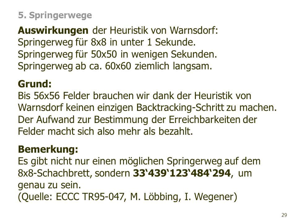 29 5. Springerwege Auswirkungen der Heuristik von Warnsdorf: Springerweg für 8x8 in unter 1 Sekunde. Springerweg für 50x50 in wenigen Sekunden. Spring
