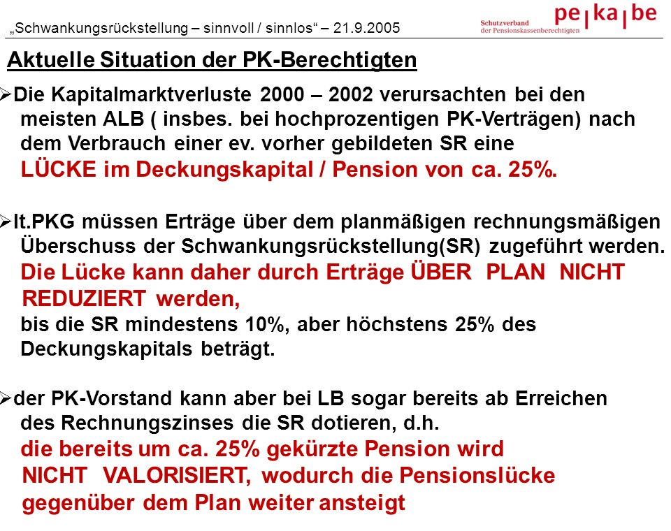 Aktuelle Situation der PK-Berechtigten Die Kapitalmarktverluste 2000 – 2002 verursachten bei den meisten ALB ( insbes. bei hochprozentigen PK-Verträge